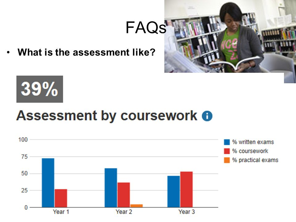 FAQs What is the assessment like
