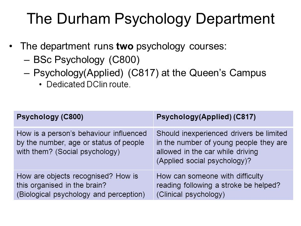 The Durham Psychology Department