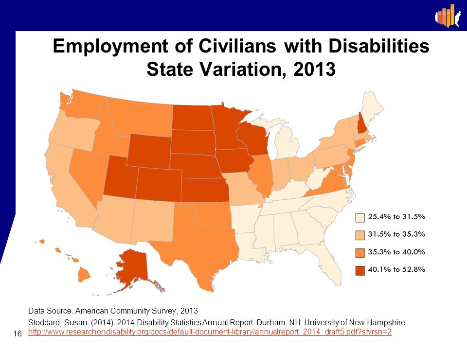 Employment of Civilians with Disabilities State Variation, 2013