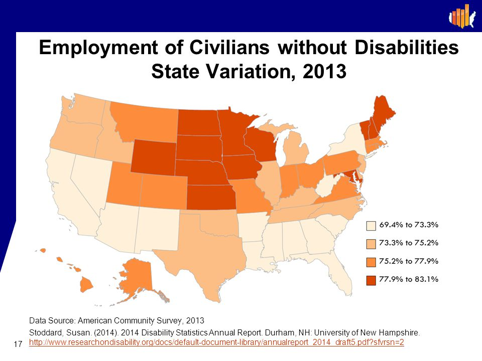 Employment of Civilians without Disabilities State Variation, 2013