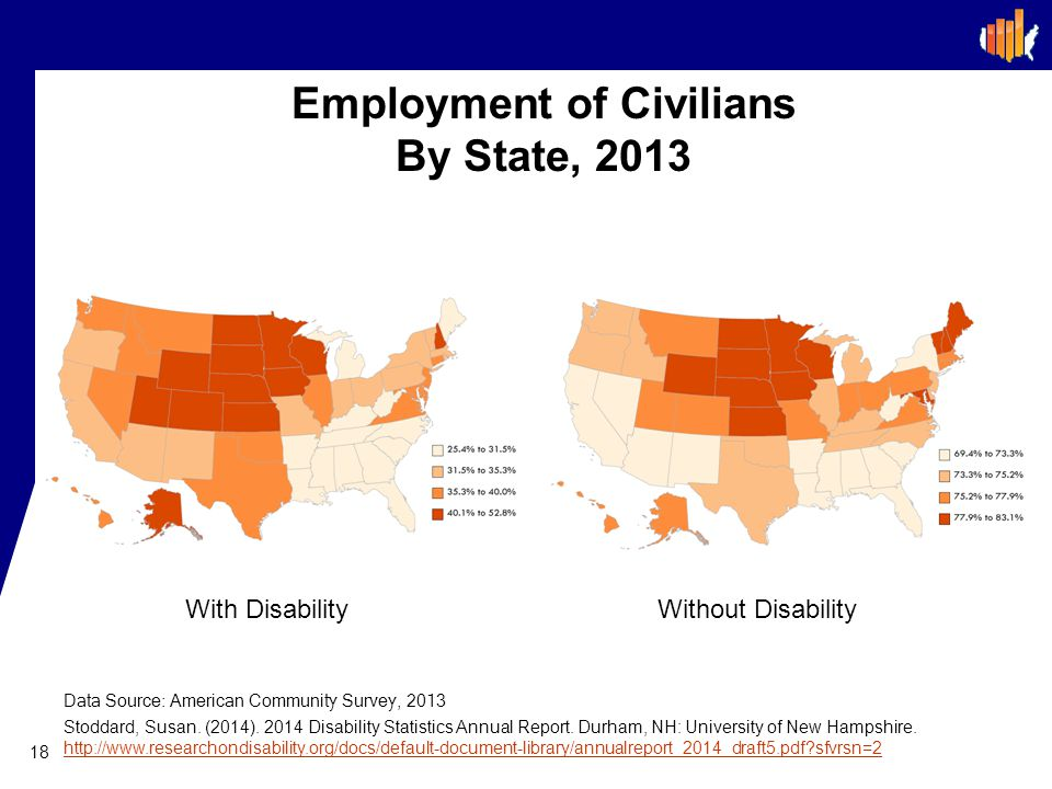 Employment of Civilians By State, 2013