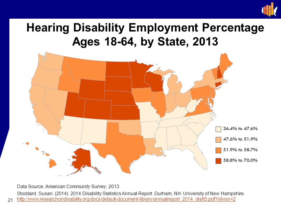 Hearing Disability Employment Percentage Ages 18-64, by State, 2013