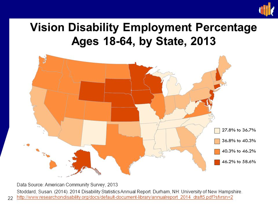Vision Disability Employment Percentage Ages 18-64, by State, 2013