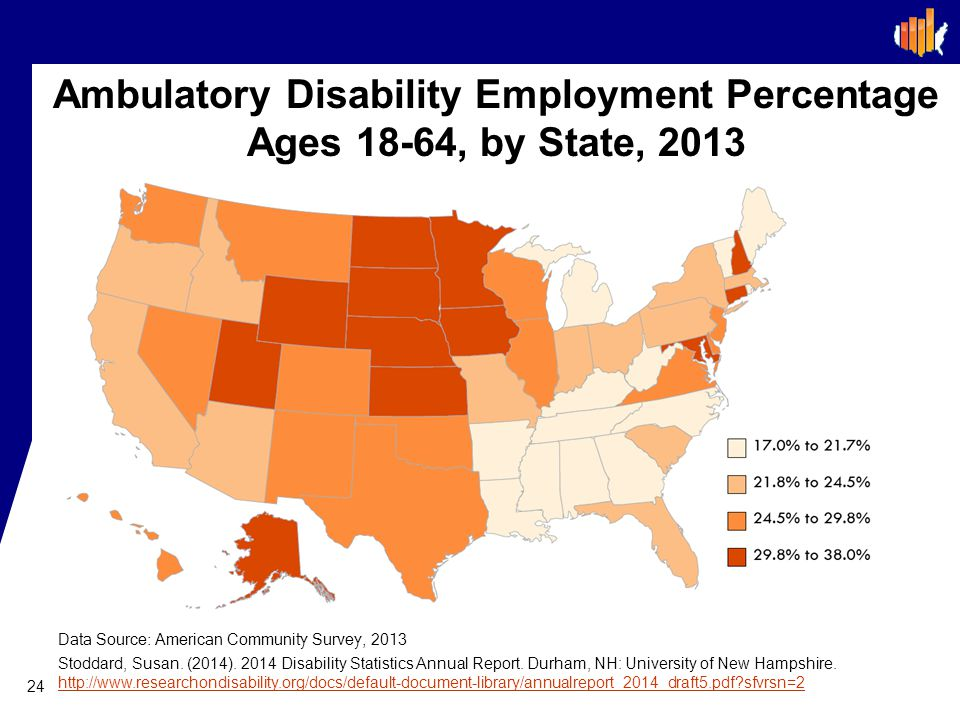 Ambulatory Disability Employment Percentage Ages 18-64, by State, 2013