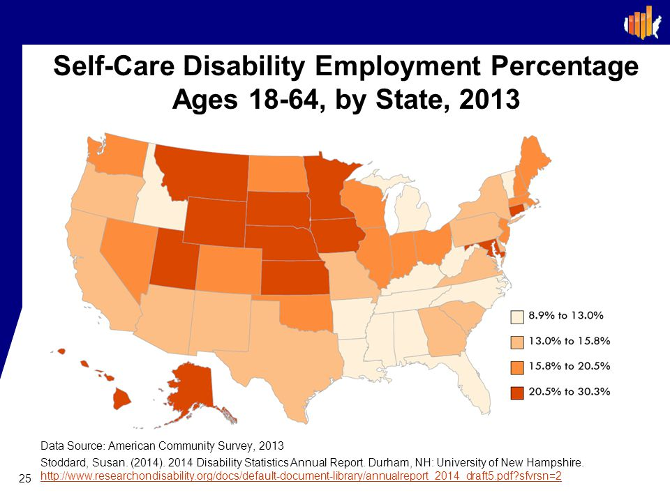 Self-Care Disability Employment Percentage Ages 18-64, by State, 2013