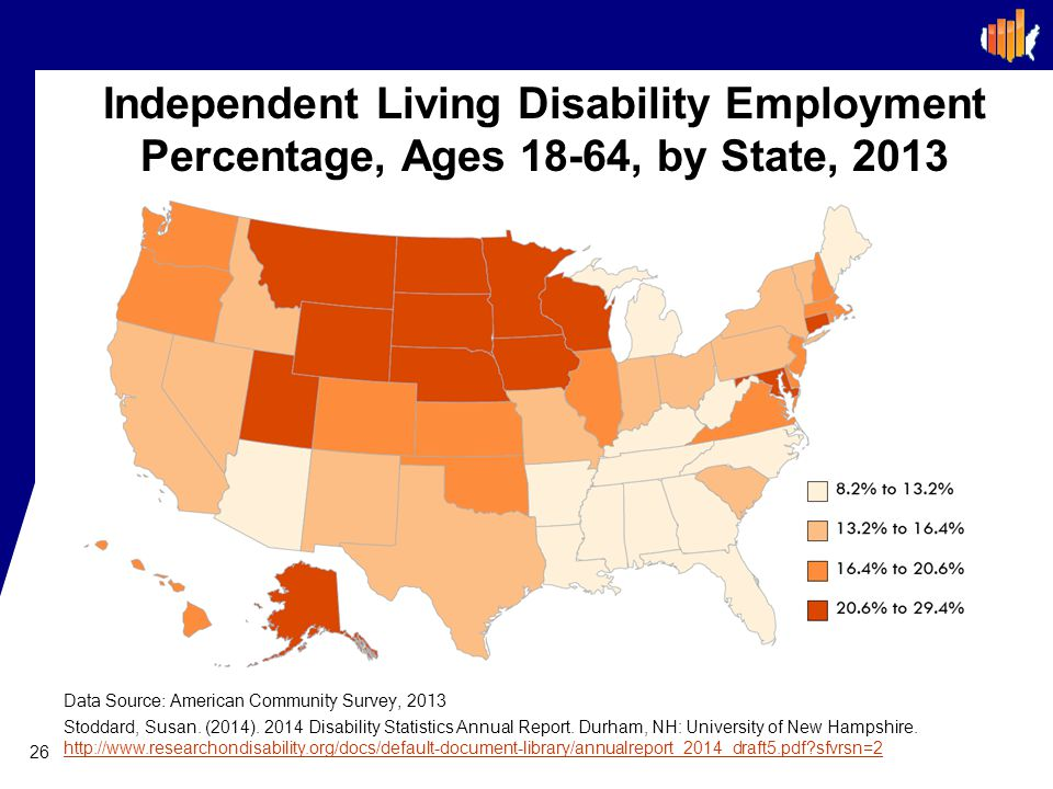 Independent Living Disability Employment Percentage, Ages 18-64, by State, 2013