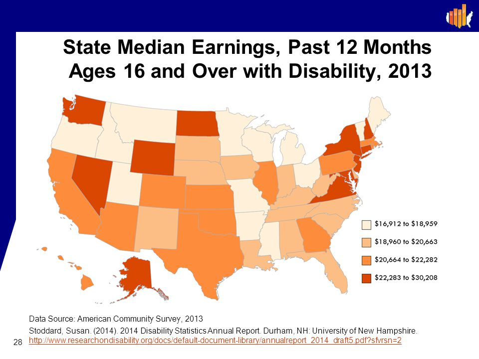 State Median Earnings, Past 12 Months Ages 16 and Over with Disability, 2013