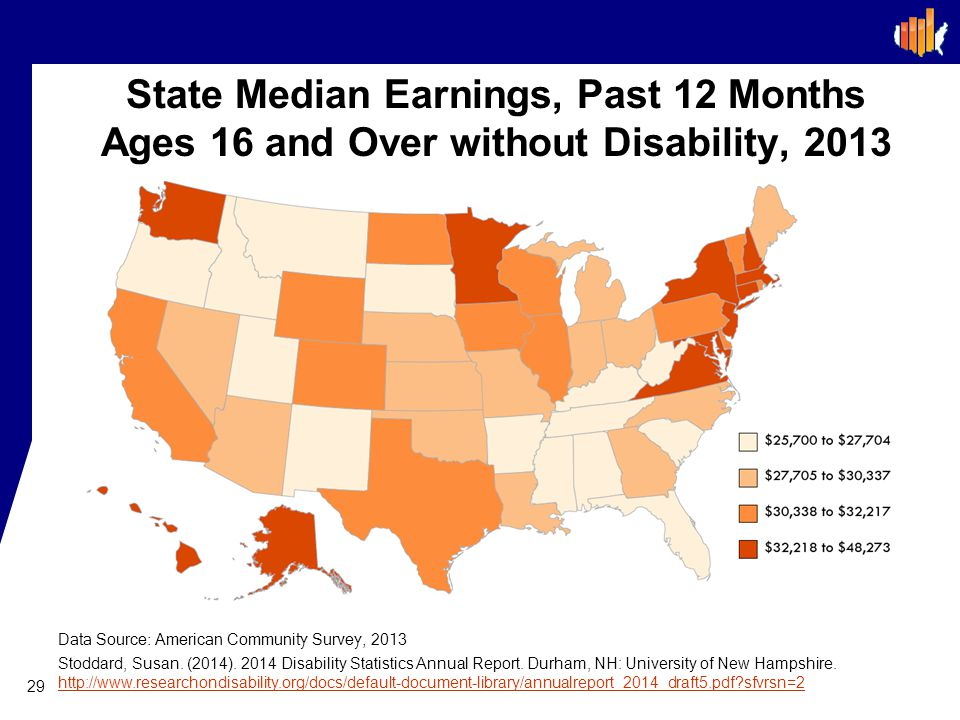 State Median Earnings, Past 12 Months Ages 16 and Over without Disability, 2013