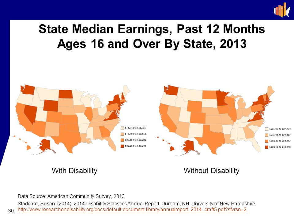 State Median Earnings, Past 12 Months Ages 16 and Over By State, 2013