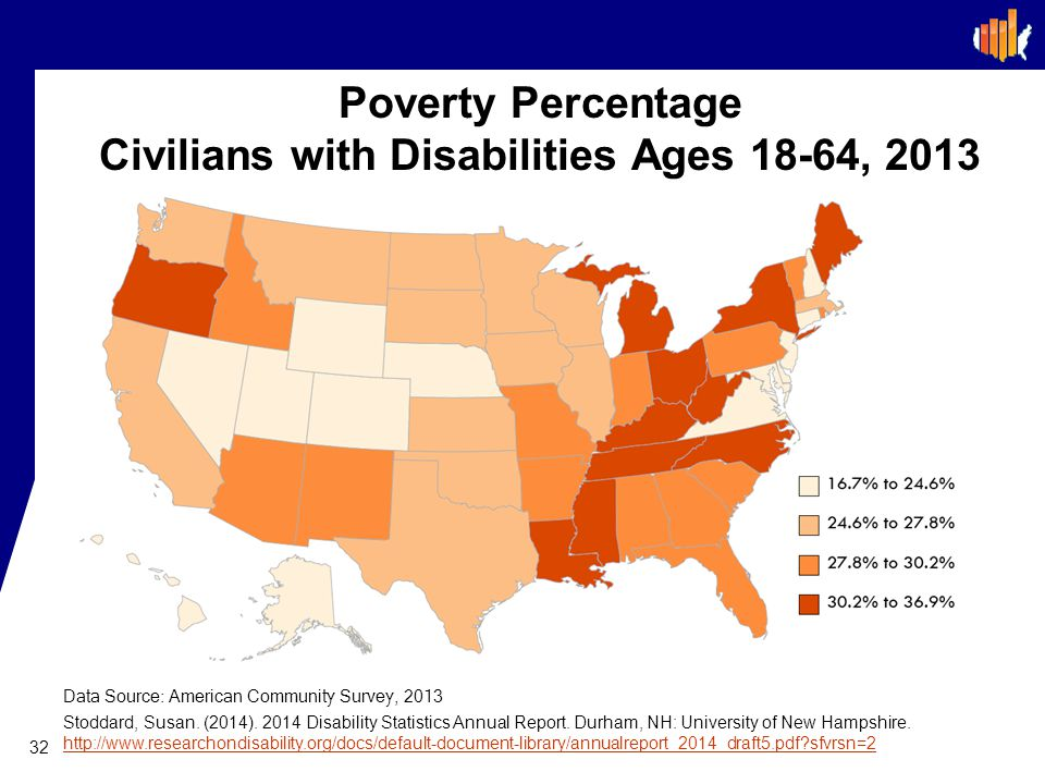 Poverty Percentage Civilians with Disabilities Ages 18-64, 2013