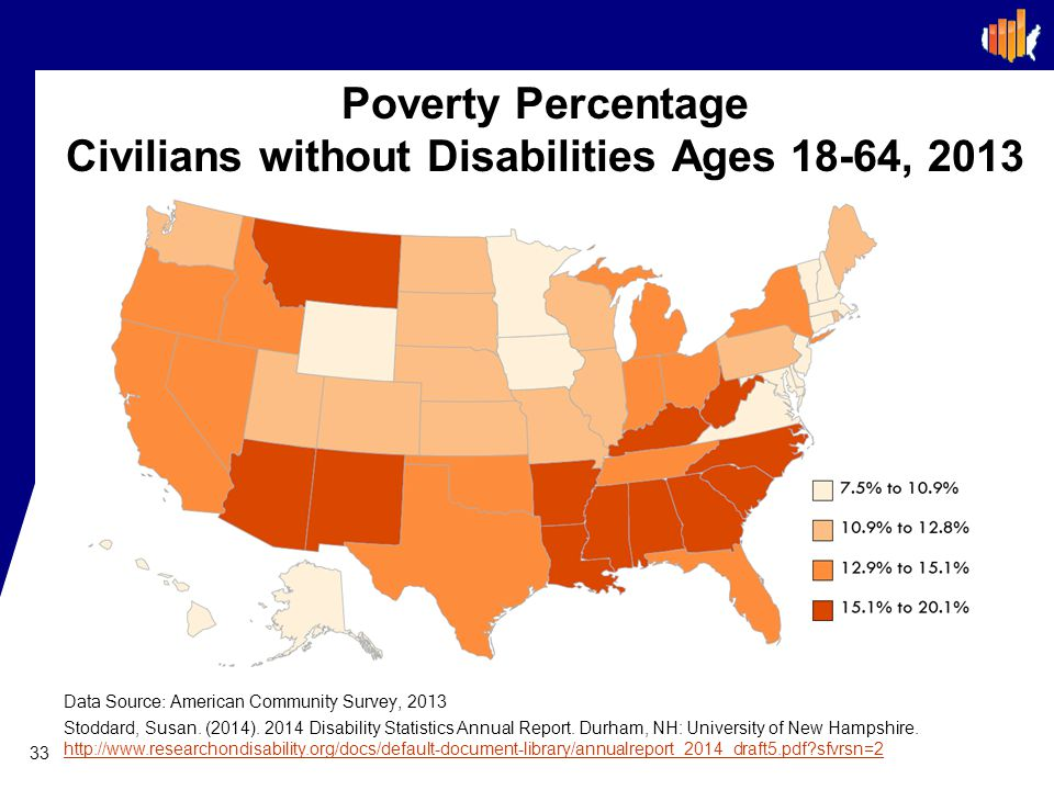Poverty Percentage Civilians without Disabilities Ages 18-64, 2013