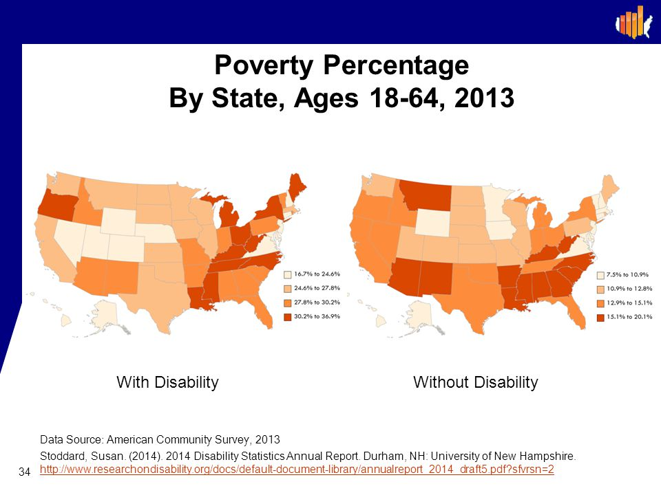 Poverty Percentage By State, Ages 18-64, 2013