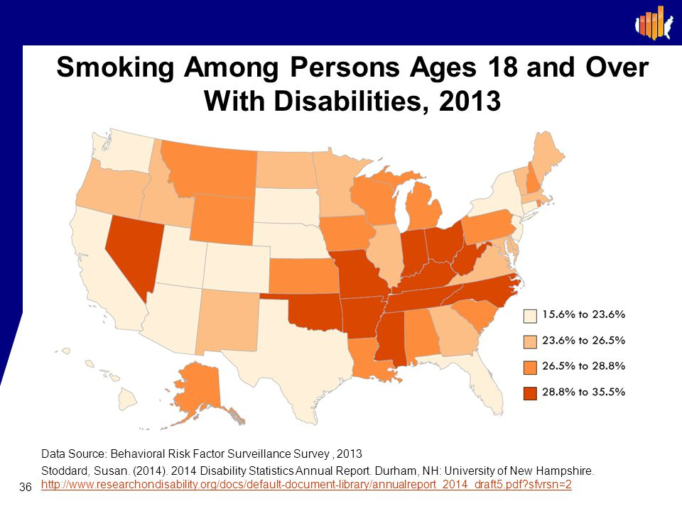 Smoking Among Persons Ages 18 and Over With Disabilities, 2013