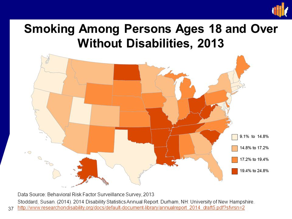 Smoking Among Persons Ages 18 and Over Without Disabilities, 2013