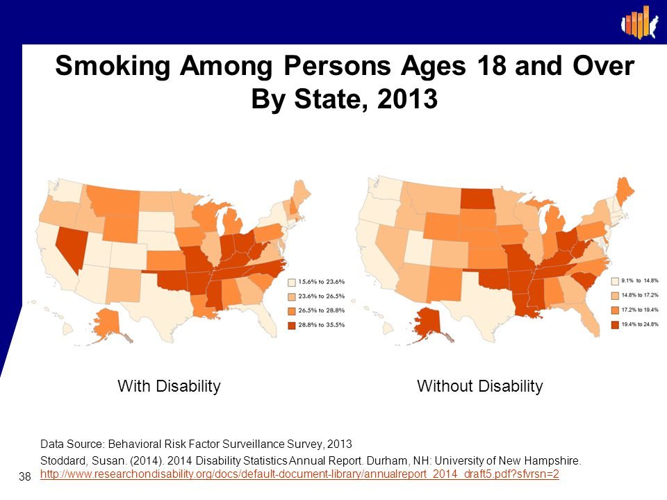 Smoking Among Persons Ages 18 and Over By State, 2013