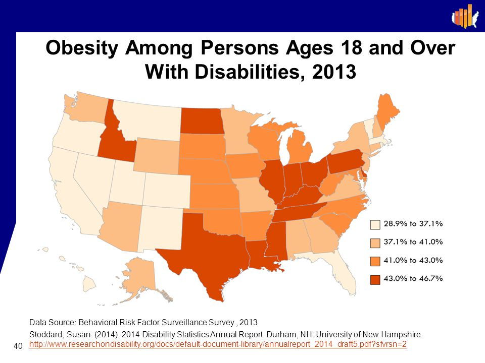 Obesity Among Persons Ages 18 and Over With Disabilities, 2013