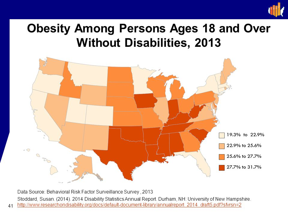 Obesity Among Persons Ages 18 and Over Without Disabilities, 2013
