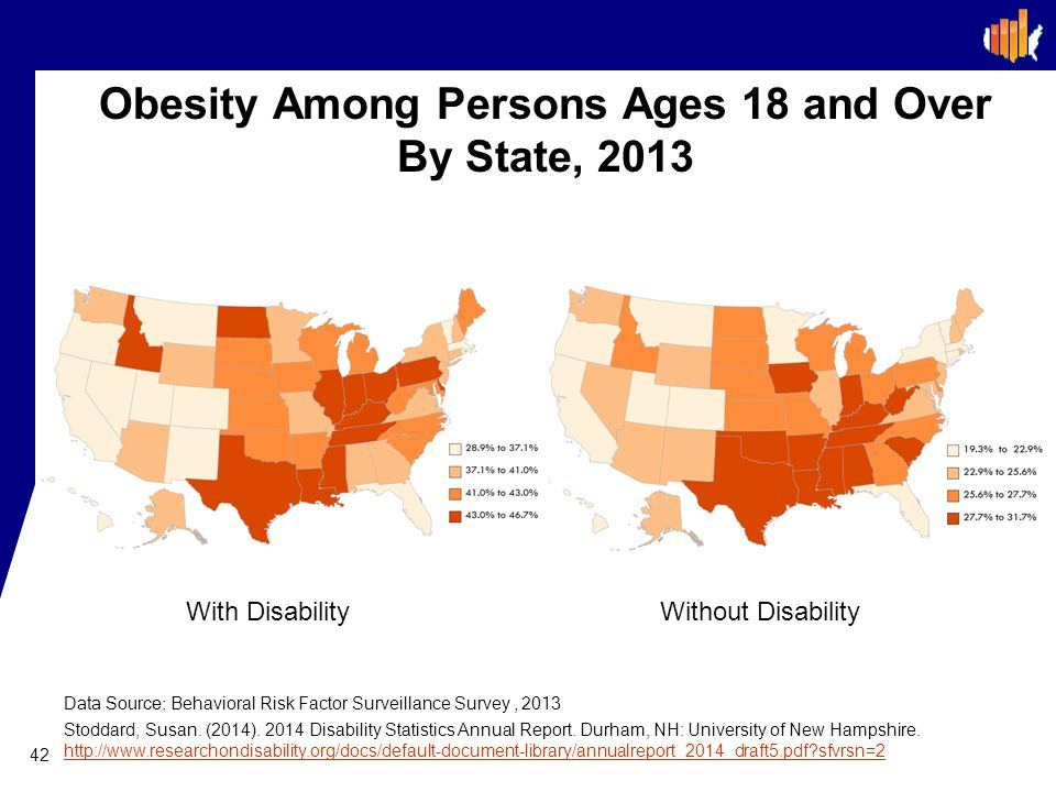 Obesity Among Persons Ages 18 and Over By State, 2013