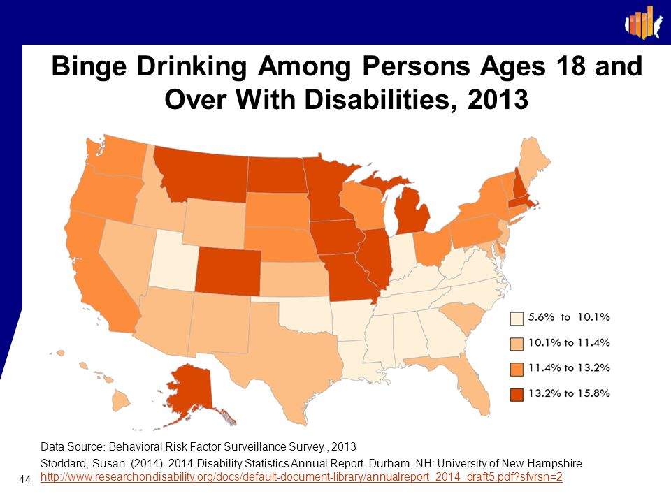 Binge Drinking Among Persons Ages 18 and Over With Disabilities, 2013