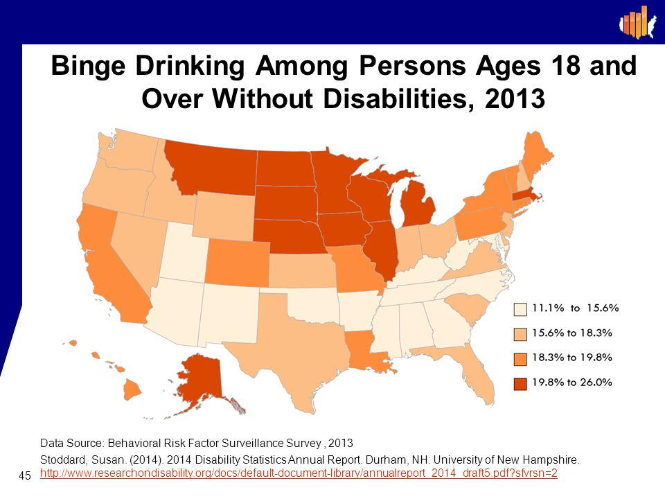 Binge Drinking Among Persons Ages 18 and Over Without Disabilities, 2013