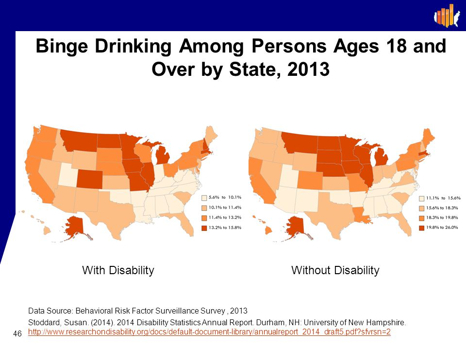 Binge Drinking Among Persons Ages 18 and Over by State, 2013