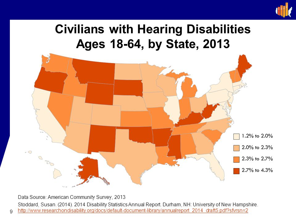 Civilians with Hearing Disabilities Ages 18-64, by State, 2013