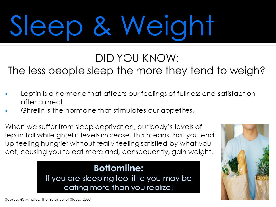 Sleep & Weight DID YOU KNOW: