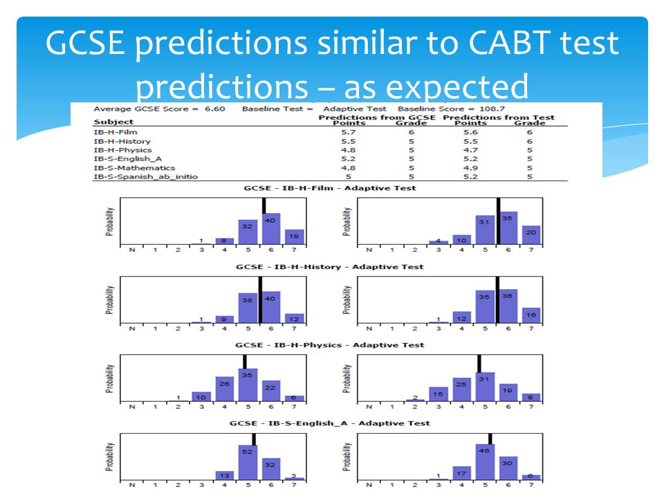 GCSE predictions similar to CABT test predictions – as expected