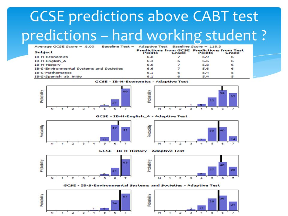GCSE predictions above CABT test predictions – hard working student