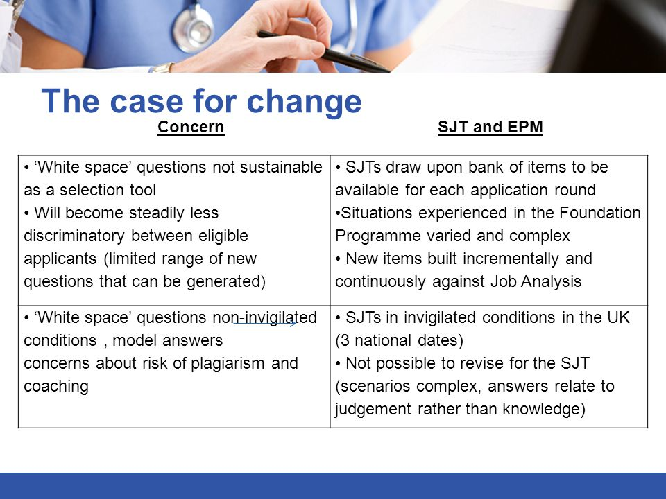 The case for change Concern SJT and EPM