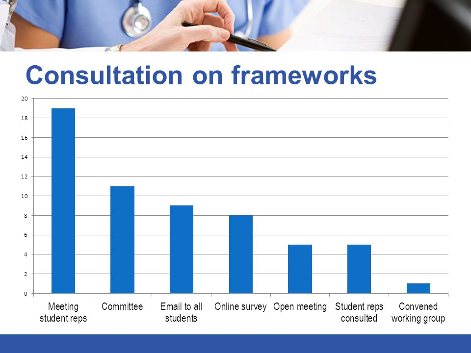 Consultation on frameworks
