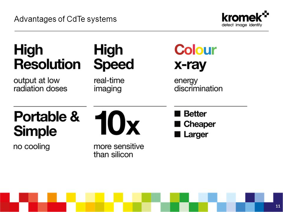Advantages of CdTe systems