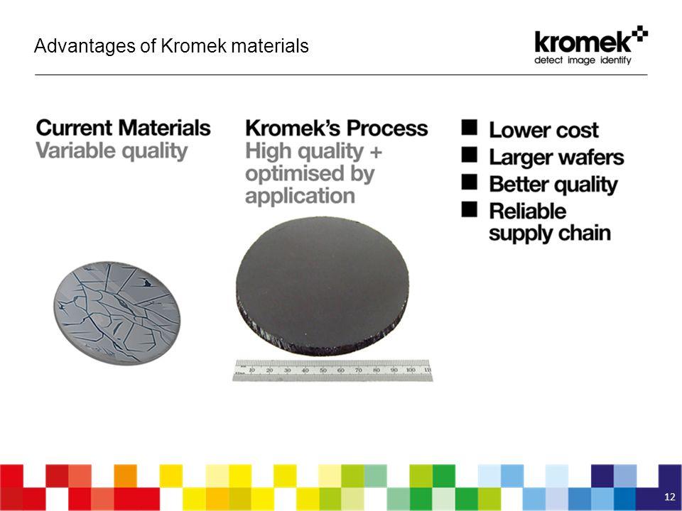 Advantages of Kromek materials