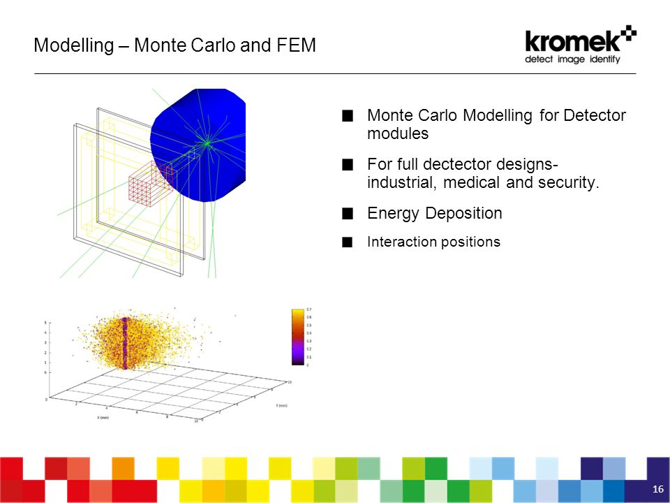 Modelling – Monte Carlo and FEM