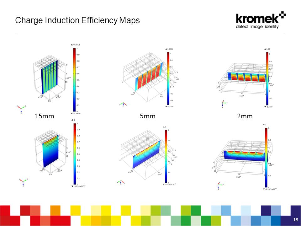 Charge Induction Efficiency Maps
