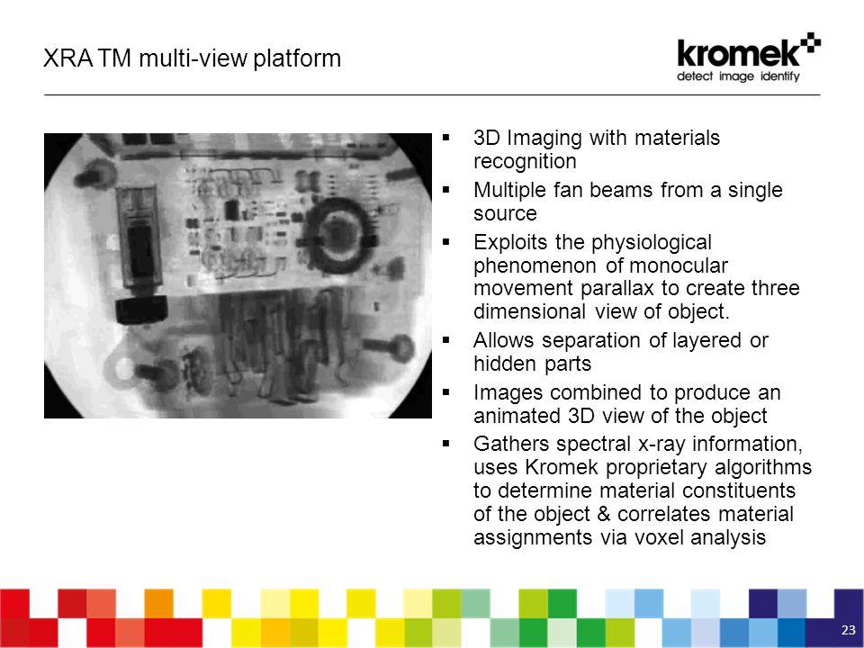 XRA TM multi-view platform