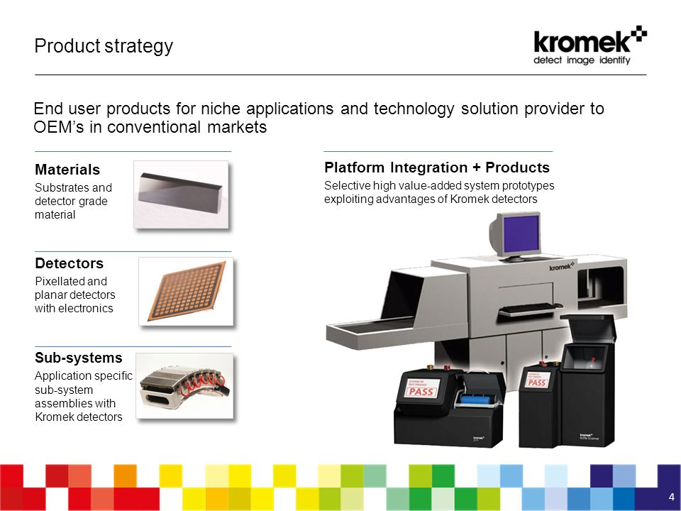 Product strategy End user products for niche applications and technology solution provider to OEM's in conventional markets.