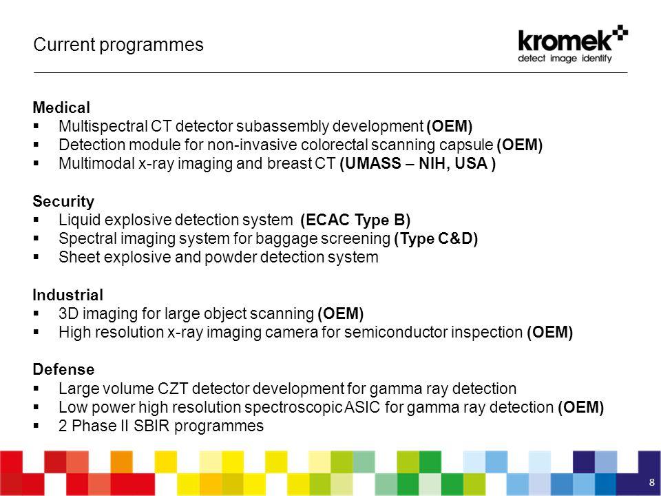 Current programmes Medical