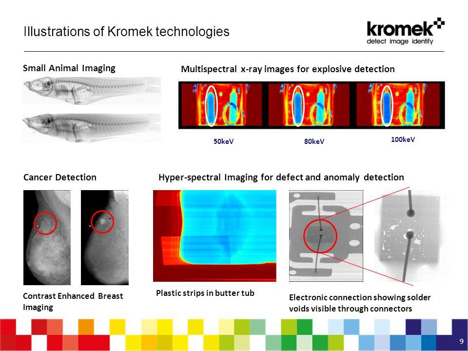 Illustrations of Kromek technologies