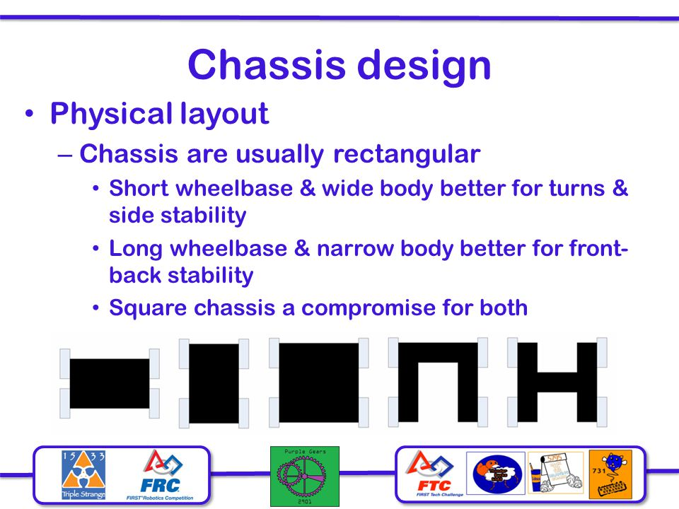 Chassis design Physical layout Chassis are usually rectangular
