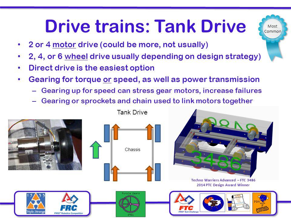 Drive trains: Tank Drive