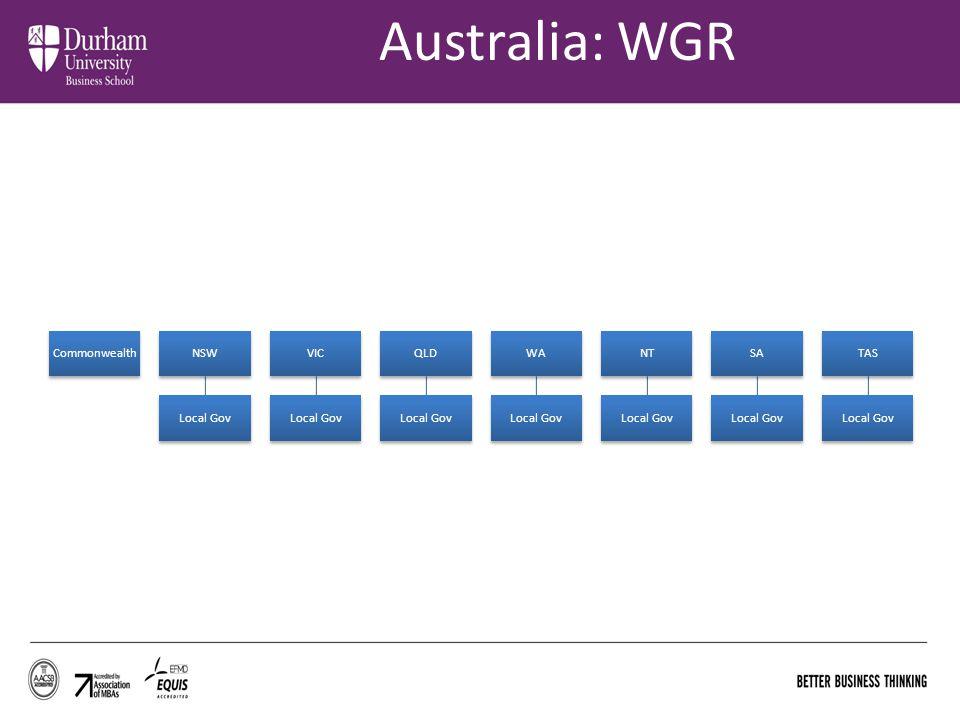 Australia: WGR Commonwealth NSW Local Gov VIC QLD WA NT SA TAS