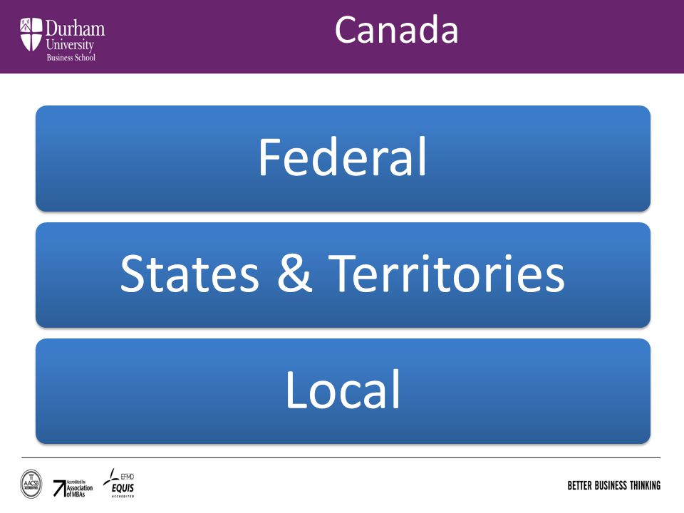 Canada Federal States & Territories Local