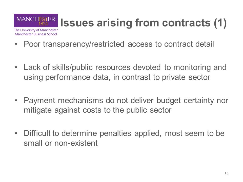 Issues arising from contracts (1)