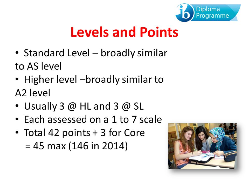 Levels and Points Standard Level – broadly similar to AS level