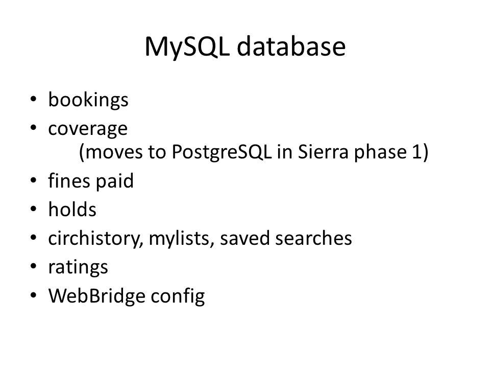 MySQL database bookings