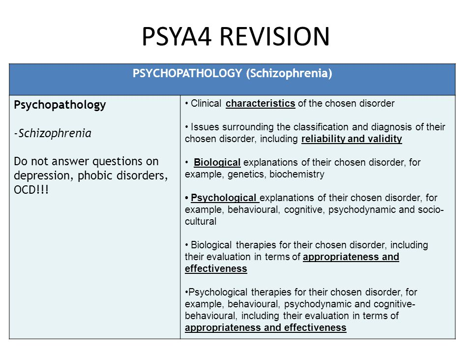 PSYCHOPATHOLOGY (Schizophrenia)
