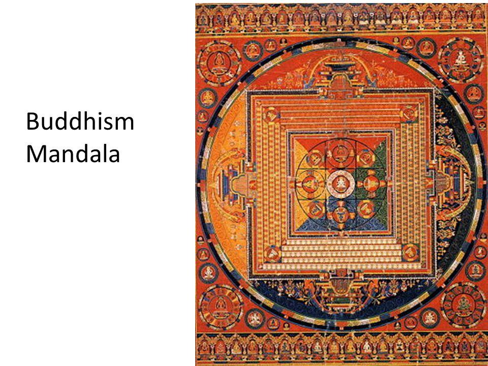 Buddhism Mandala