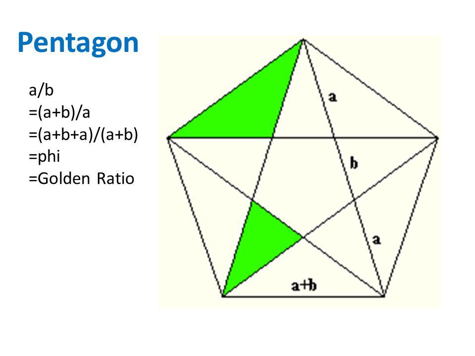 Pentagon a/b =(a+b)/a =(a+b+a)/(a+b) =phi =Golden Ratio