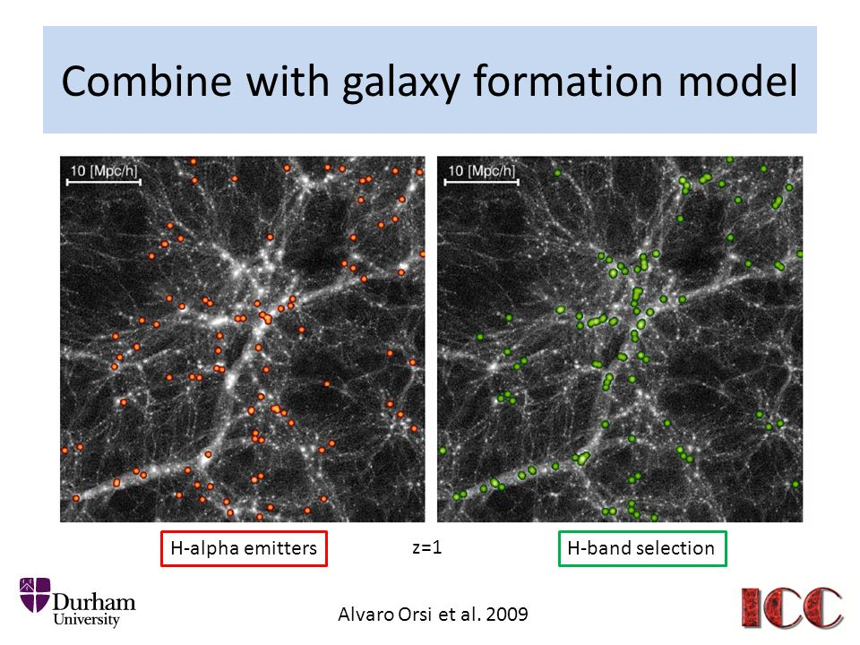 Combine with galaxy formation model